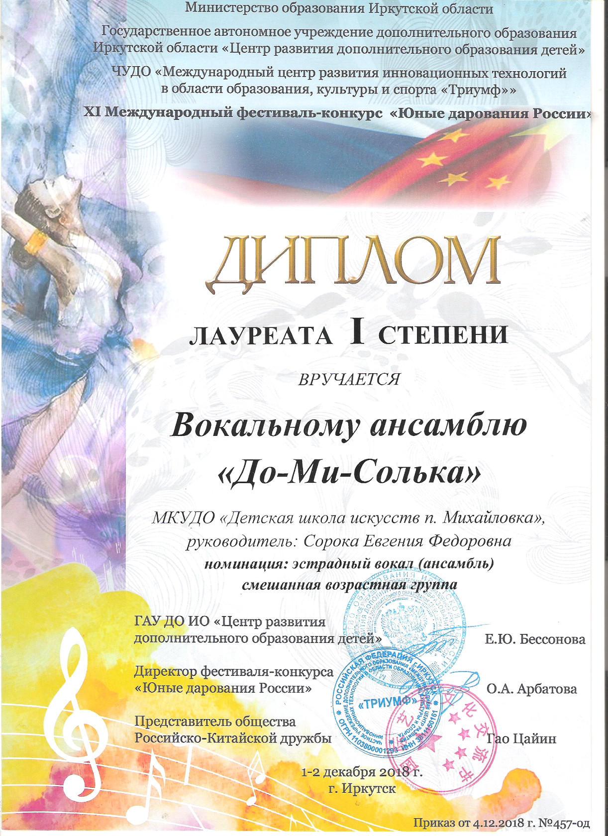 Юные дарования России